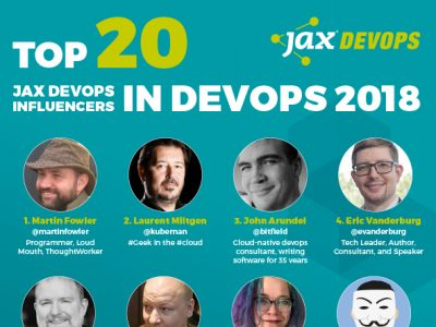top 20 social influencers in Devops 2018